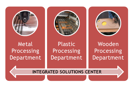 BASAR offers integrated solutions.